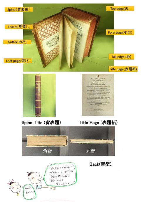 本の様々な部位と用語の解説