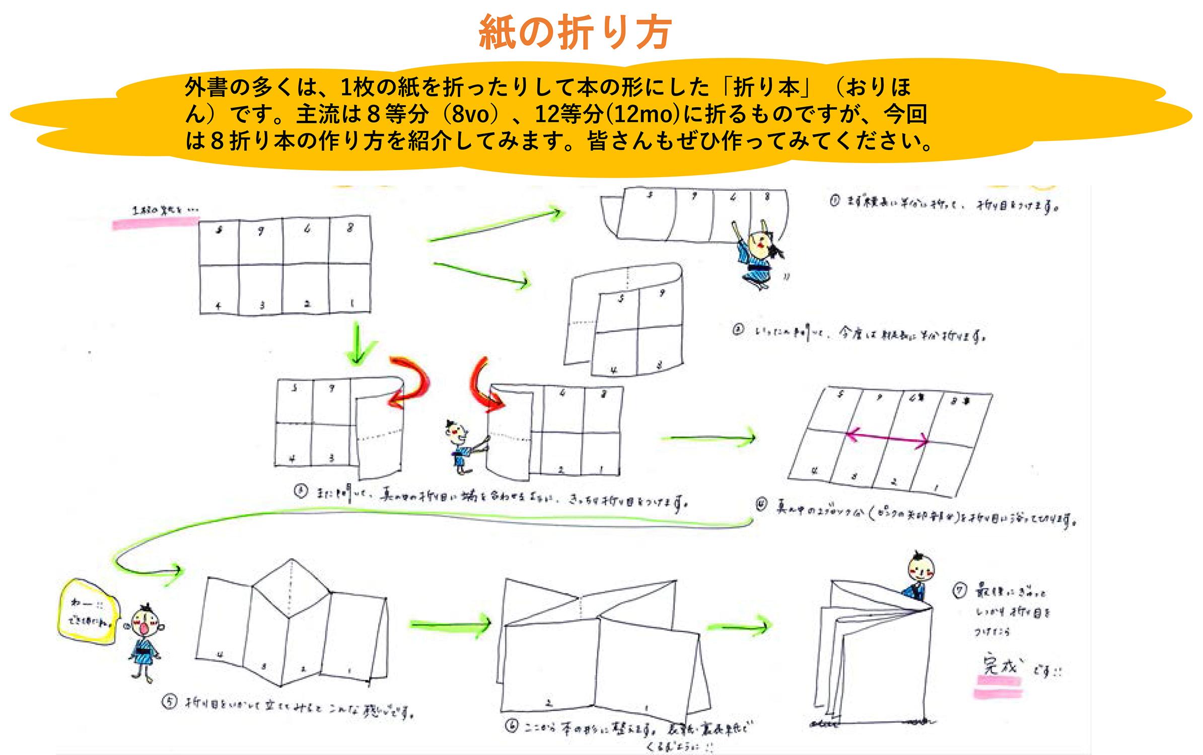 紙の折り方の解説図